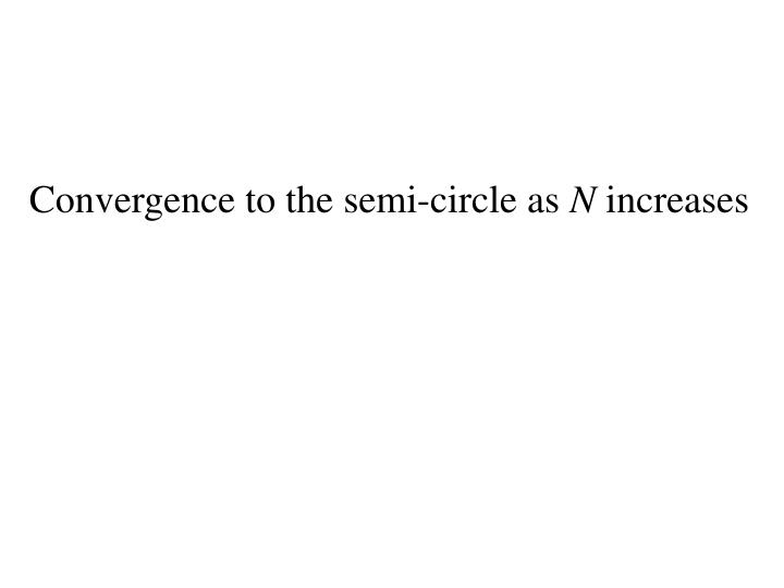 Convergence to the semi-circle as