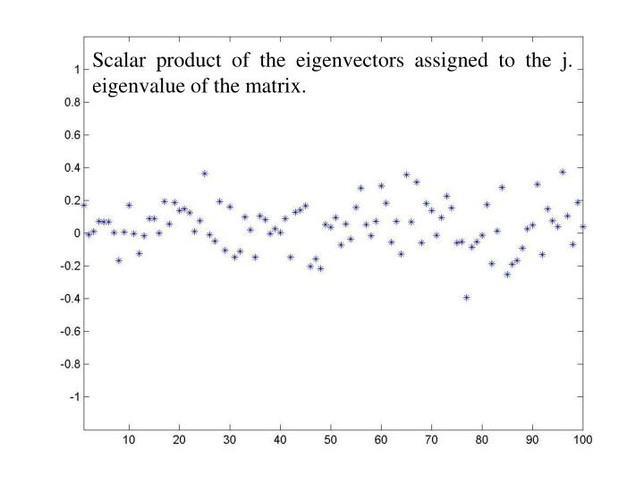 Scalar product of the eigenvectors assigned to the j. eigenvalue of the matrix.