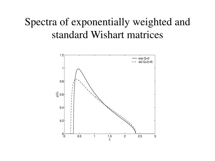 Spectra of exponentially weighted and standard Wishart matrices
