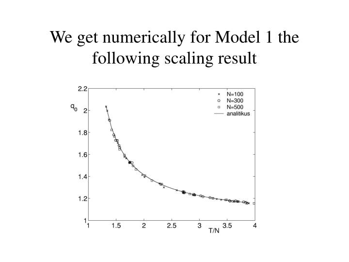 We get numerically for Model 1 the following scaling result