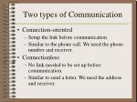 two types of communication
