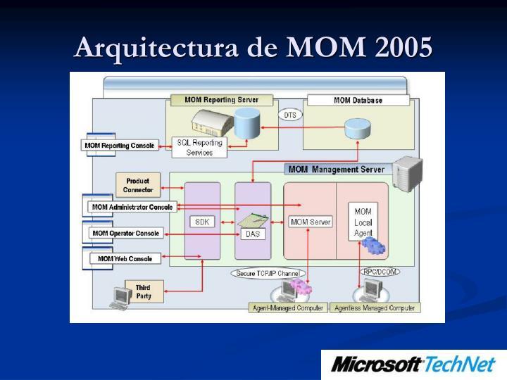 Arquitectura de MOM 2005