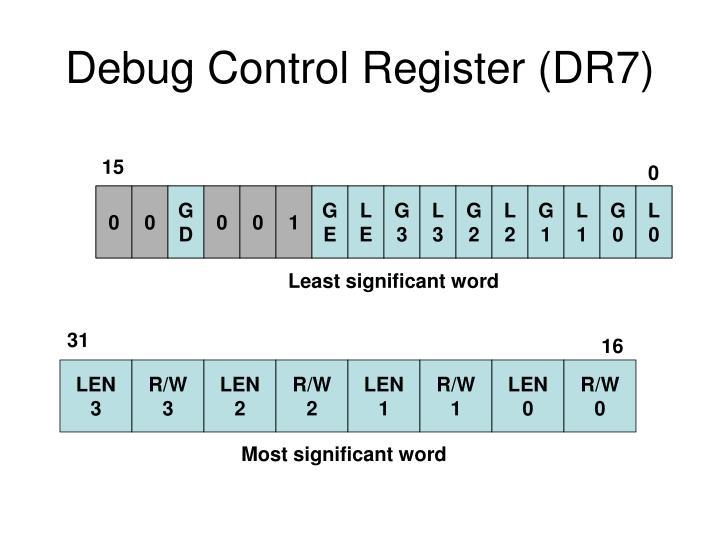 Debug Control Register (DR7)