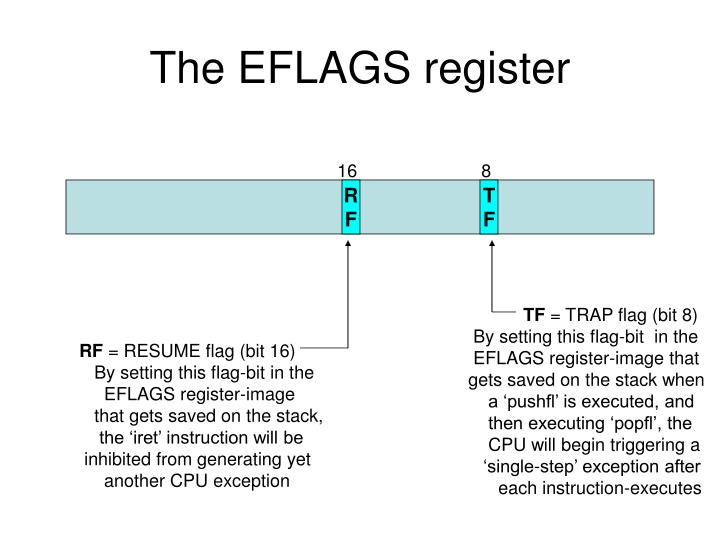 The EFLAGS register