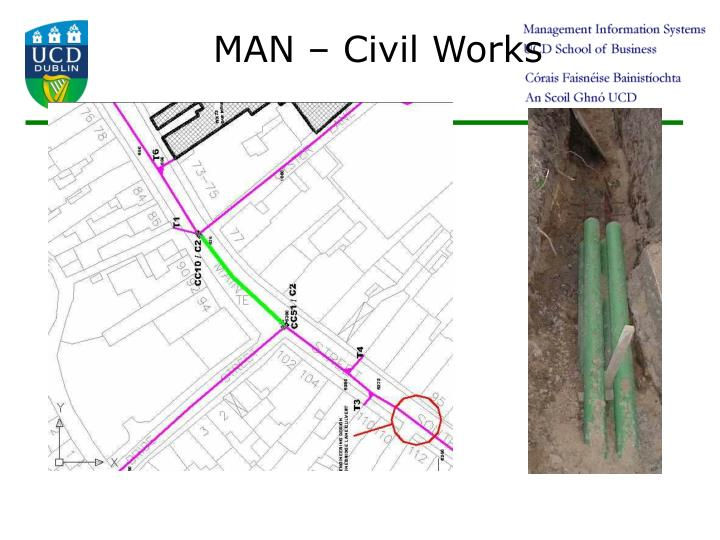 MAN – Civil Works