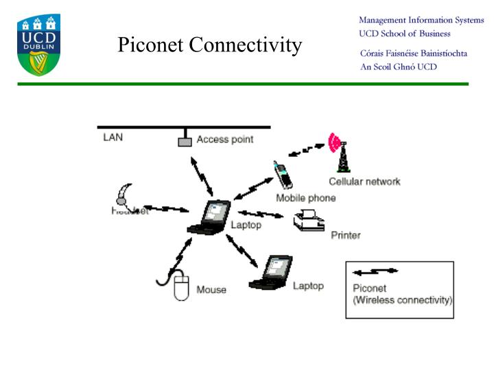 Piconet Connectivity