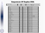 sequences of duplex dna