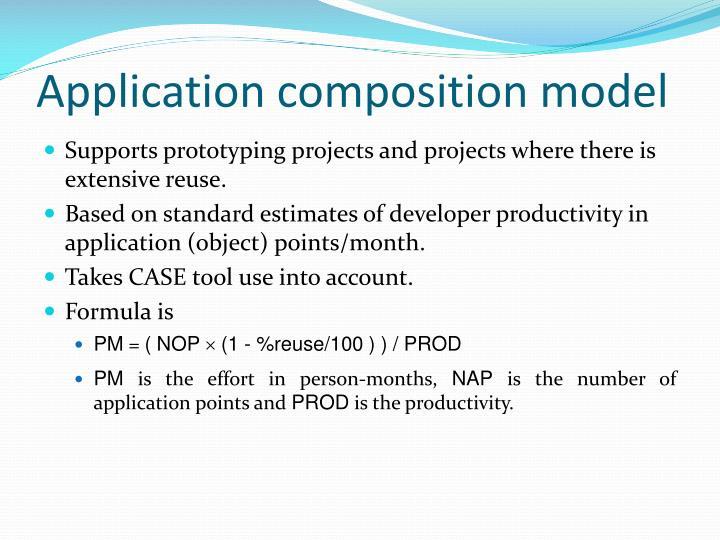 Application composition model