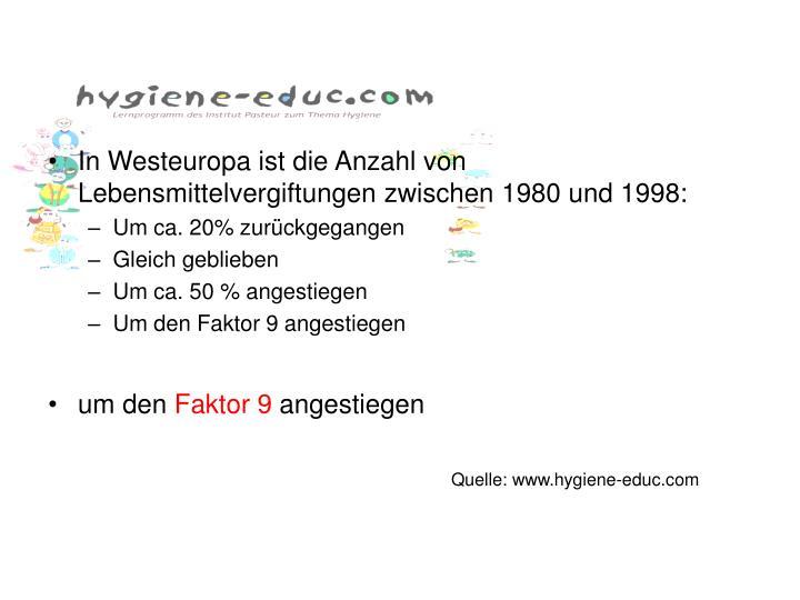 In Westeuropa ist die Anzahl von Lebensmittelvergiftungen zwischen 1980 und 1998: