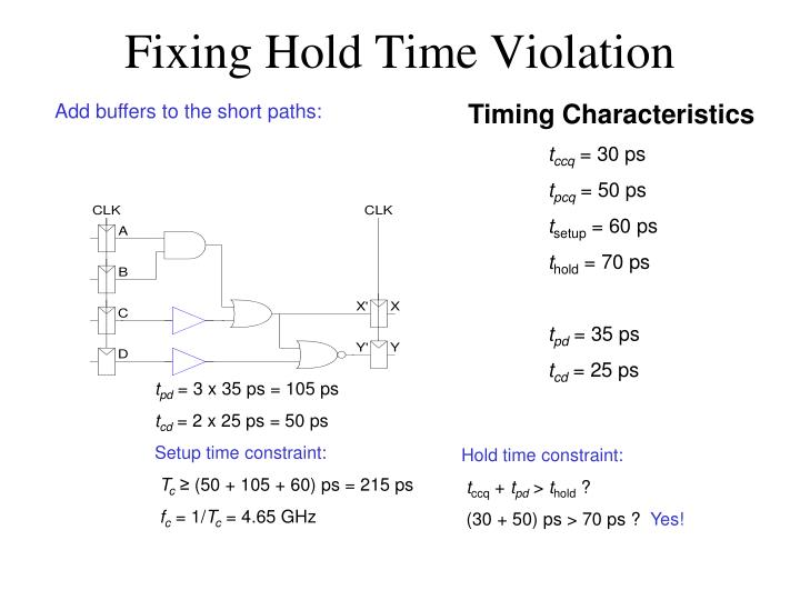 Fixing Hold Time Violation