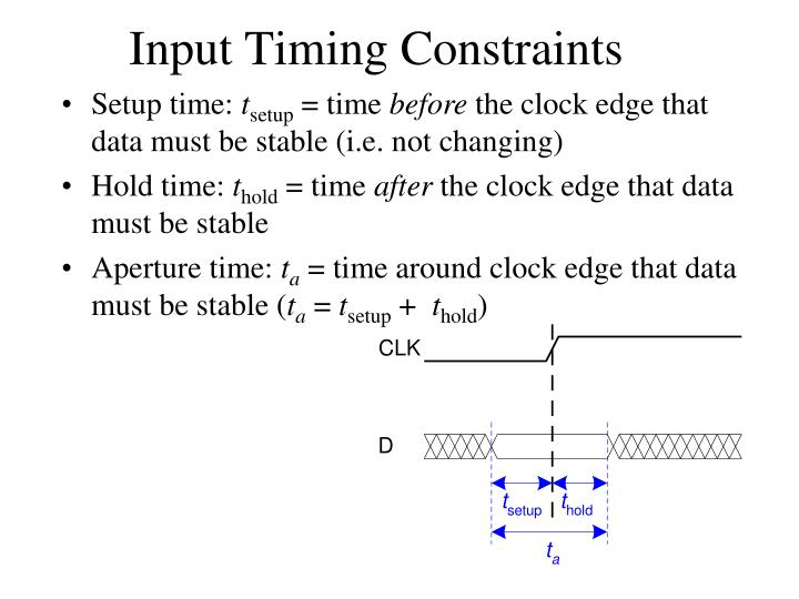 Input Timing Constraints