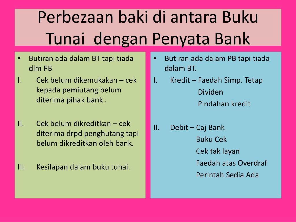 Ppt Penyata Penyesuaian Bank Powerpoint Presentation Free Download Id 1330806