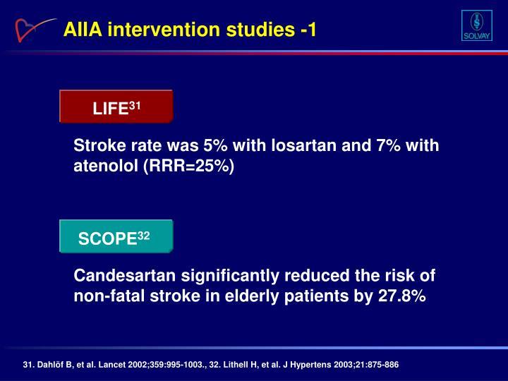 AIIA intervention studies -1