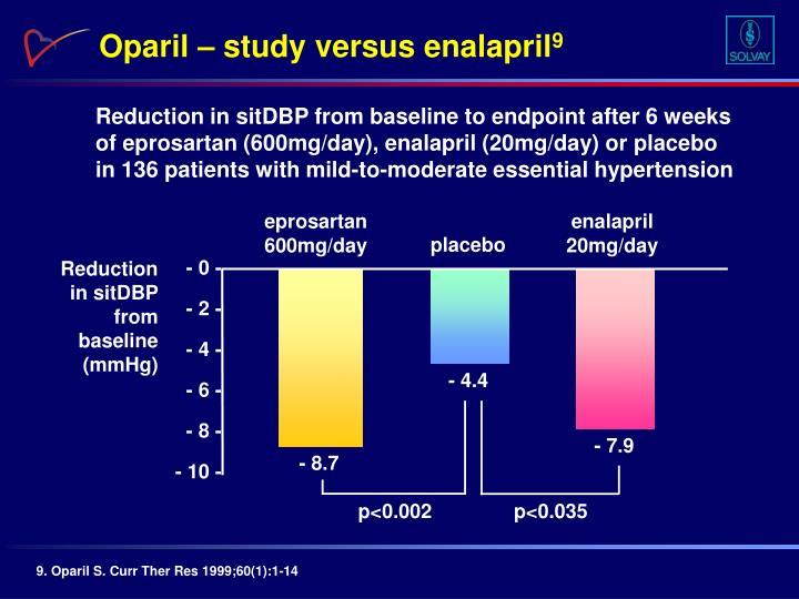 Oparil – study versus enalapril
