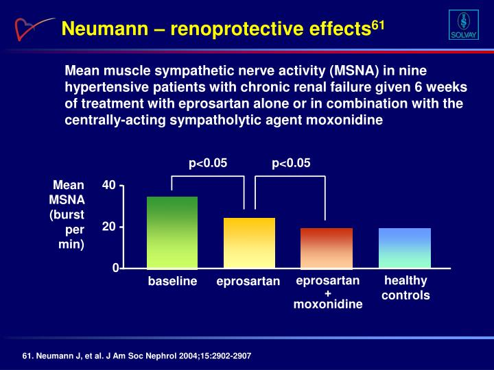 Neumann – renoprotective effects