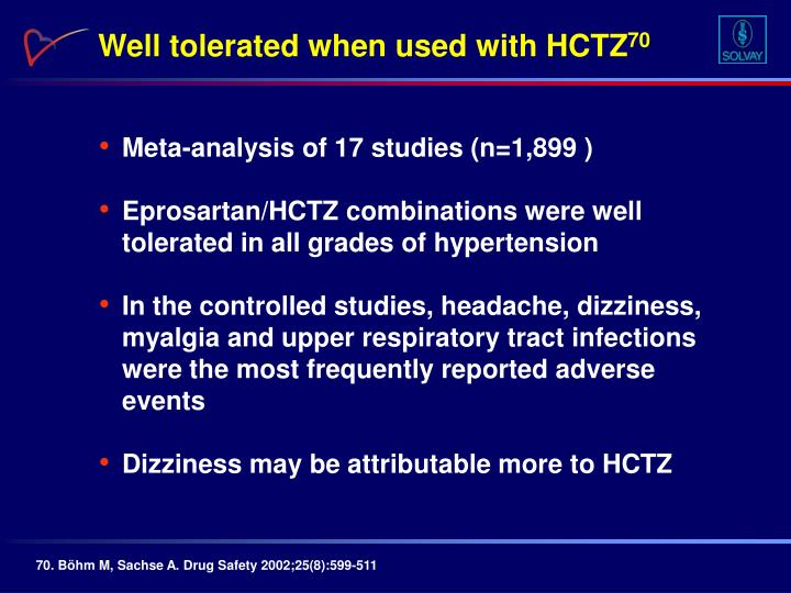 Well tolerated when used with HCTZ