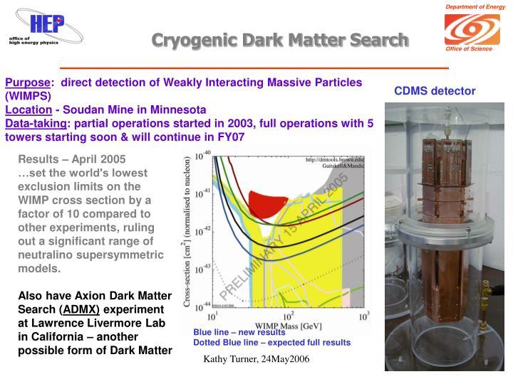 Cryogenic Dark Matter Search