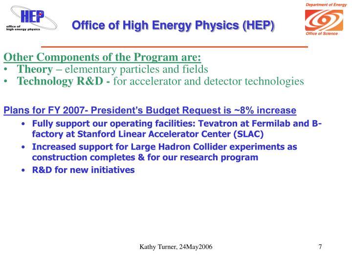 Office of High Energy Physics (HEP)