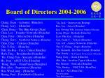 board of directors 2004 2006