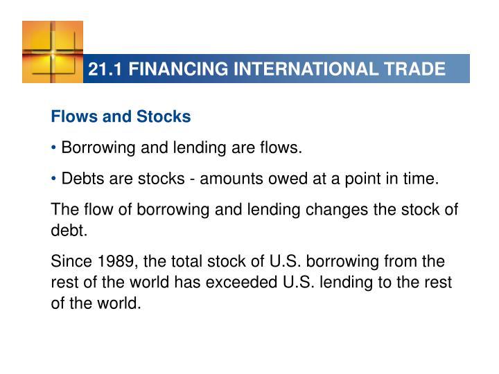 21.1 FINANCING INTERNATIONAL TRADE