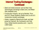 internet trading exchanges continued