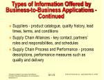 types of information offered by business to business applications continued