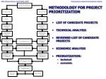 methodology for project prioritization