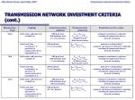transmission network investment criteria cont