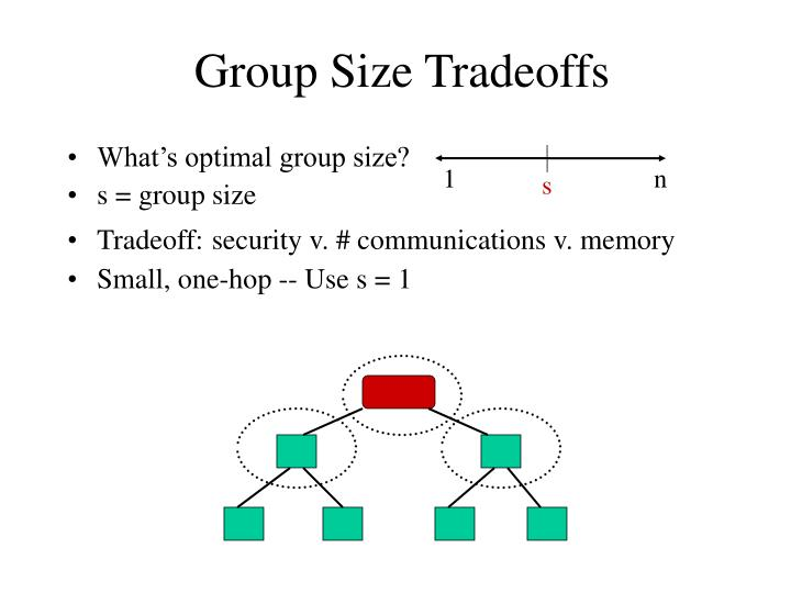 Group Size Tradeoffs