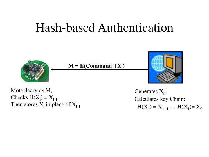 Hash-based Authentication