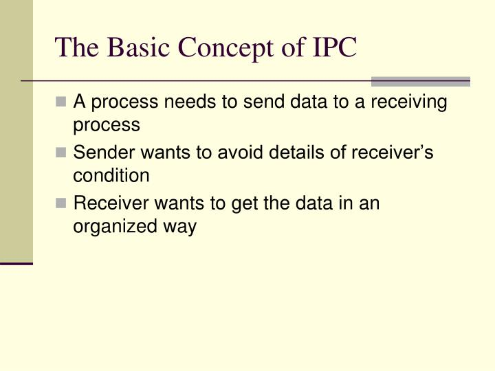 The Basic Concept of IPC