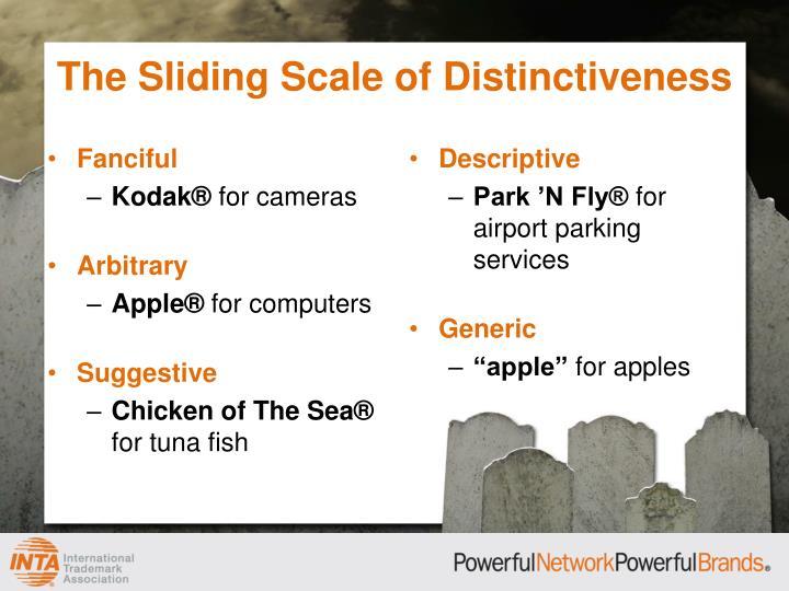 The Sliding Scale of Distinctiveness