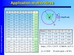 application multicrit res