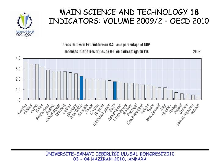 MAIN SCIENCE AND TECHNOLOGY