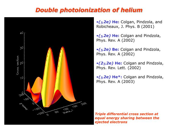 Double photoionization of helium