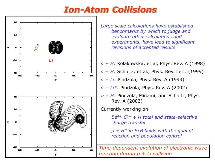 Ion-Atom Collisions