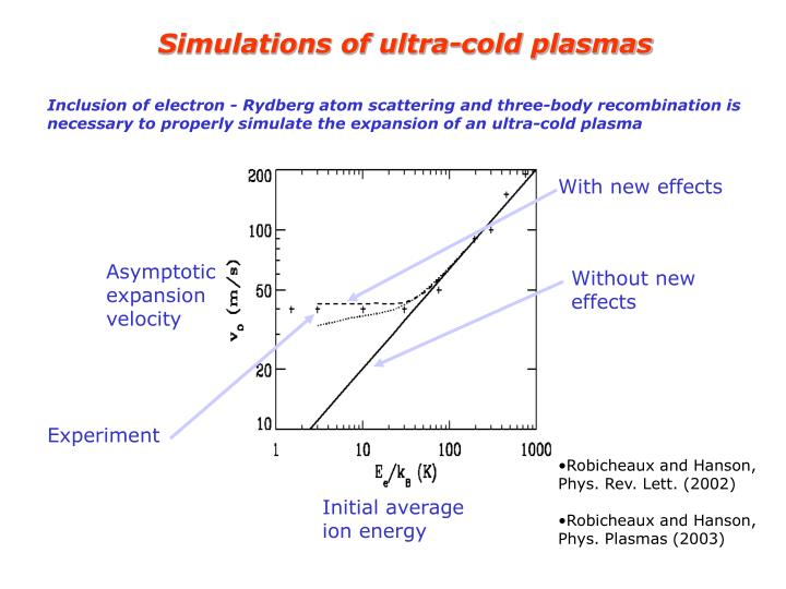 Simulations of ultra-cold plasmas