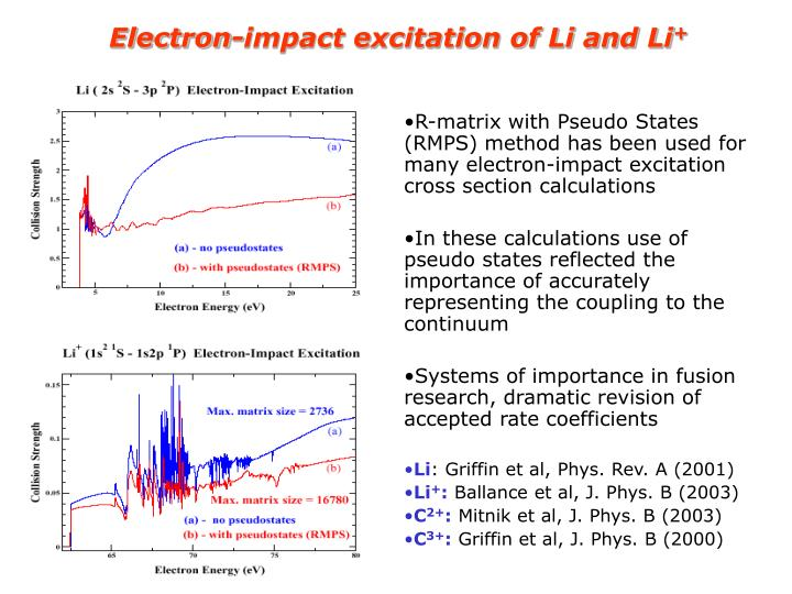 Electron-impact excitation of Li and Li