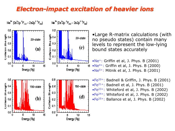 Electron-impact excitation of heavier ions