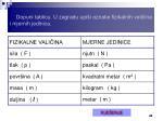 dopuni tablicu u zagradu upi i oznake fizikalnih veli ina i mjernih jedinica1