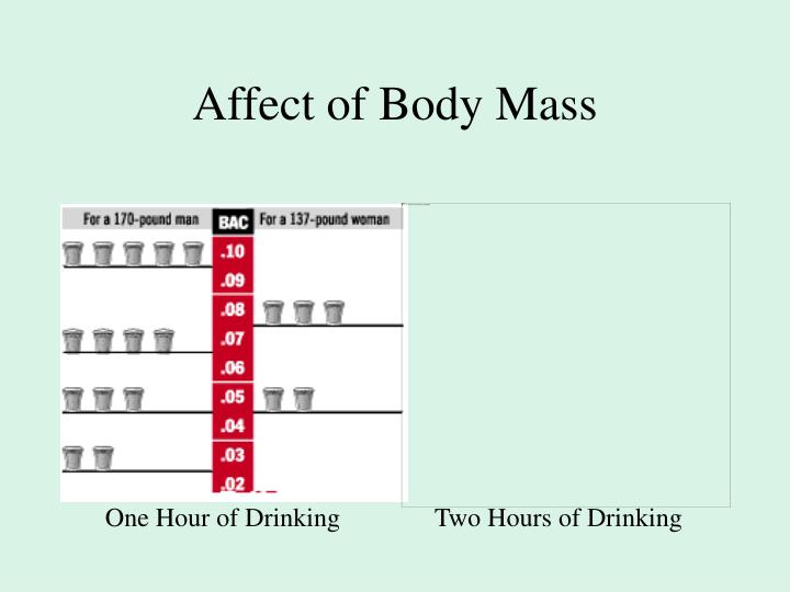 Affect of Body Mass