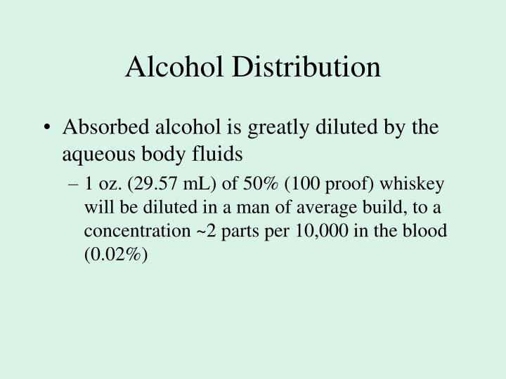 Alcohol Distribution