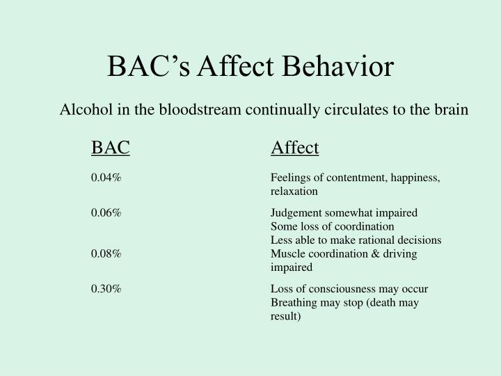 BAC's Affect Behavior