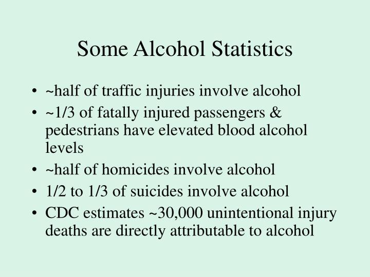 Some Alcohol Statistics