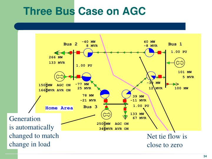 Three Bus Case on AGC