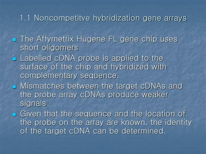 1.1 Noncompetitve hybridization gene arrays
