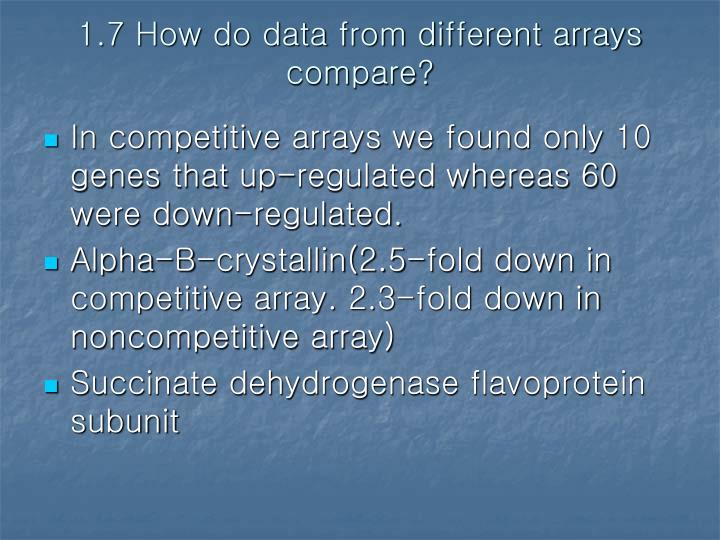 1.7 How do data from different arrays compare?