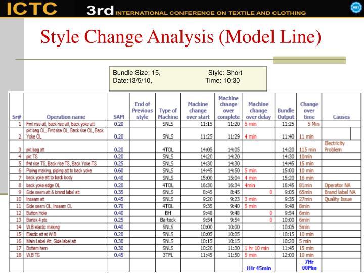 Style Change Analysis (Model Line)