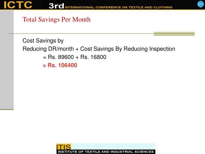 Total Savings Per Month