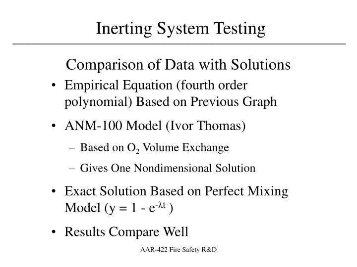 Comparison of Data with Solutions